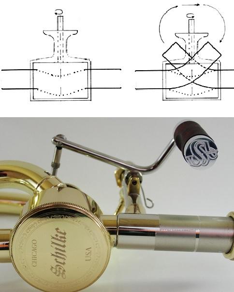 hagmann-ventil